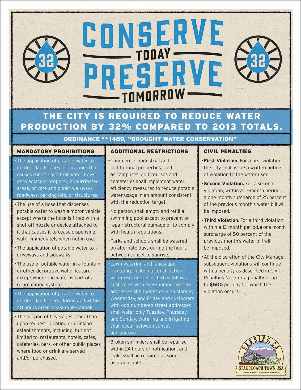 Water Conservation Insert 2015